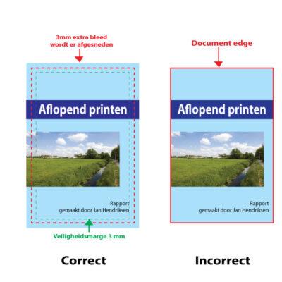Aflopend printen